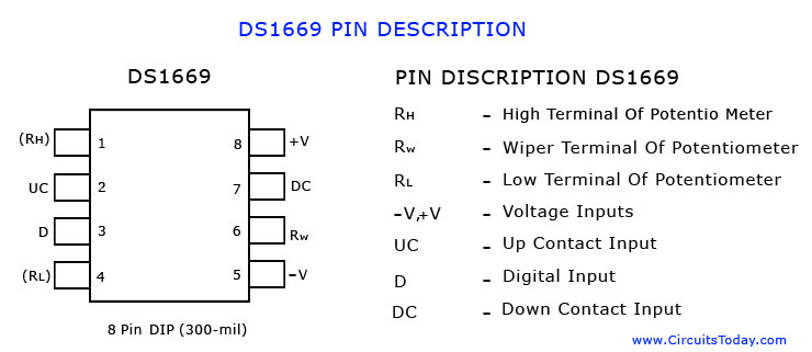 DS1669 IC Pin Configuration