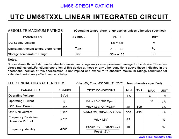 UM 66 Data Sheet with specifications