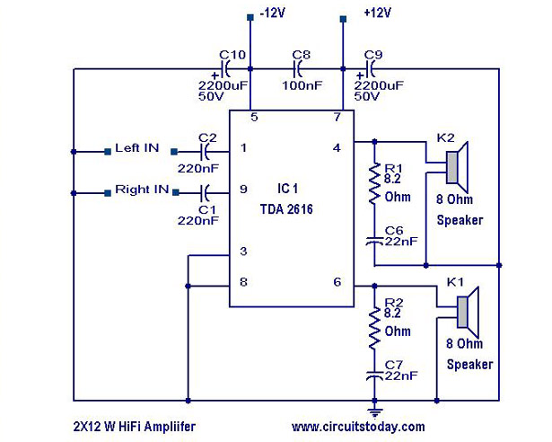 2x12 w hifi amplifer circuit hi fi amplifier circuit with diagram and schematic using tda 2616 ic ic schematic diagram at couponss.co