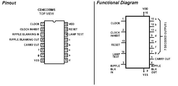 Seven-7-Segment Counter Circuit with LED Display-Diagram ...