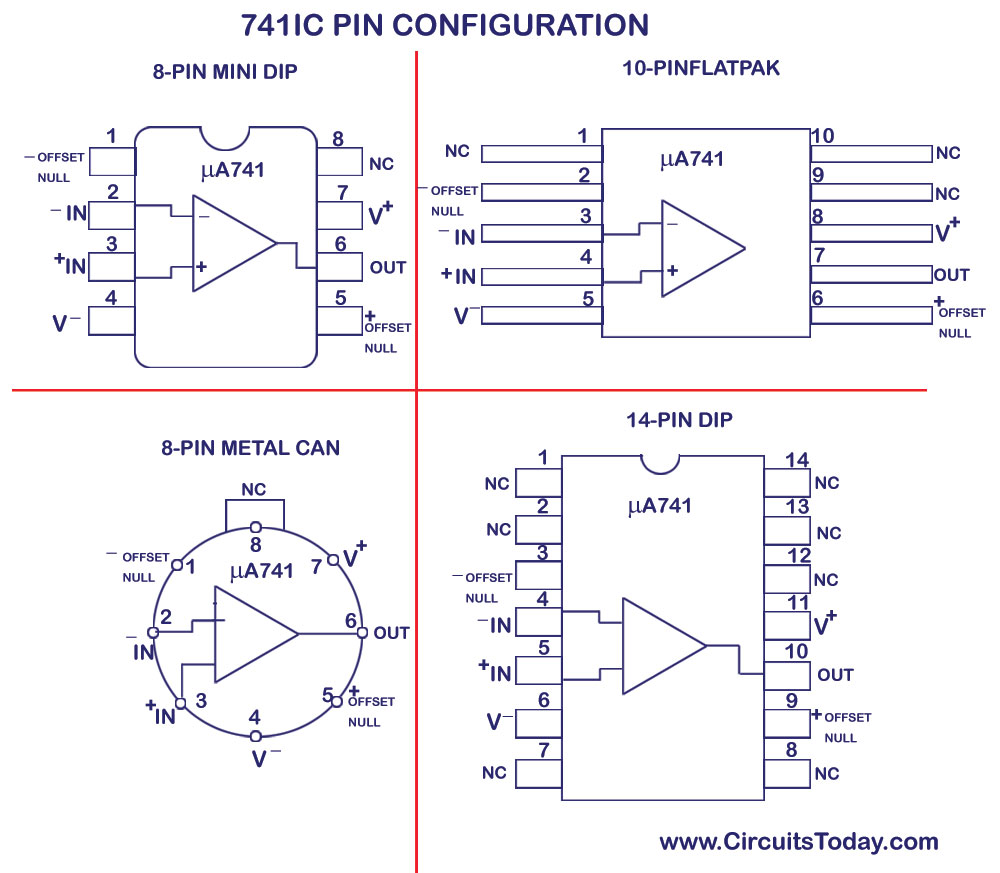 uA741 IC Pin Configuration