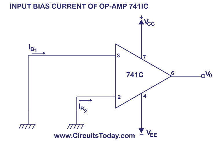 Input Bias Current of op-amp 741IC