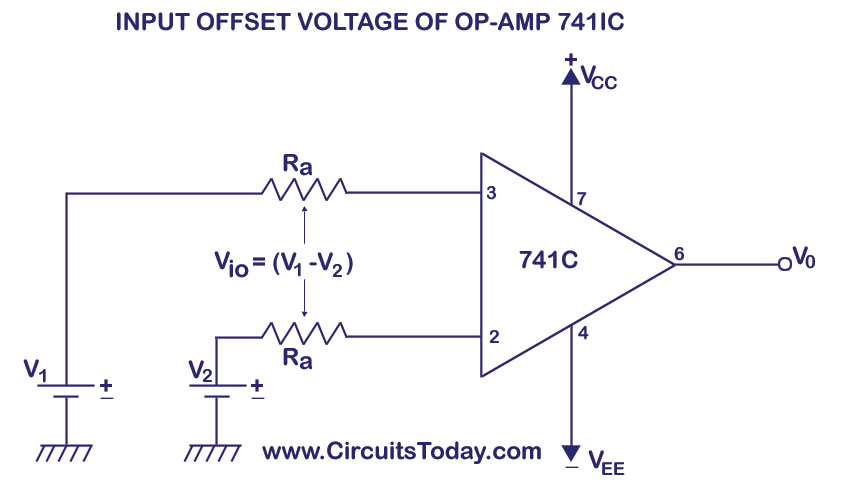 Input Offset Voltage Of Op-amp 741 IC