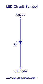 Light Emitting Diode (LED) - Working,Circuit Symbol,Characteristics
