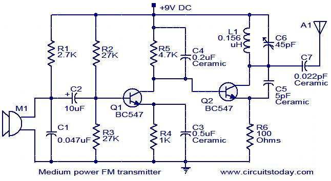 medium power fm transmitter circuit electronic circuits and rh circuitstoday com Homing Transmitter Schematic simple fm transmitter circuit schematic