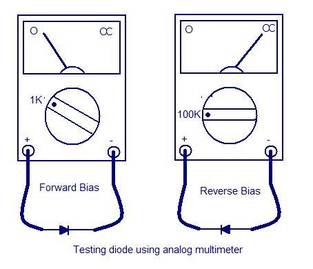 testing-diode-using-analog-multimeter