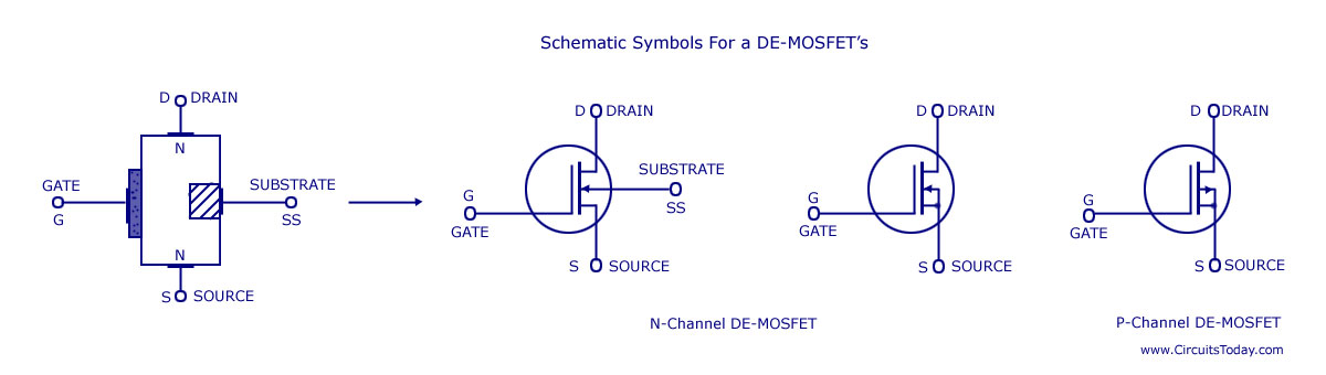 Circuit Symbol For DE MOSFET demosfet depletion enhancement mosfet electronic circuits and  at gsmx.co