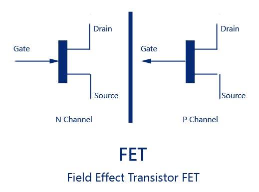 Field-Effect-Transistor-FET Symbol