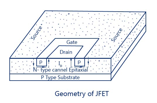 Geometry-of-JFET