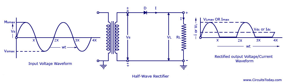 Circuit Diagram Of Rectifier | Half Wave Rectifier Circuit With Diagram Learn Operation Working
