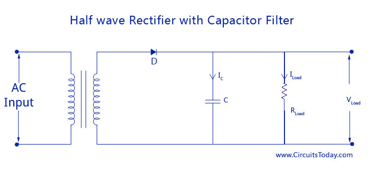 Half-wave Rectifier with Capacitor Filter