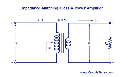 Impedance Matching Class-A Power Amplifier