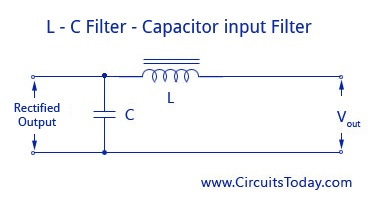 filter circuits working series inductor shunt capacitor rc filter lc rh circuitstoday com c filter working c filter ripple factor