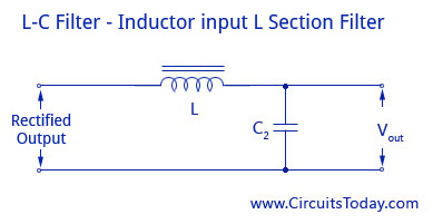 filter circuits working series inductor shunt capacitor rc filter lc rh circuitstoday com c filter ripple factor c filter circuit