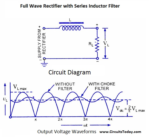 Filter Circuits-Working-Series Inductor,Shunt Capacitor,RC Filter,LC