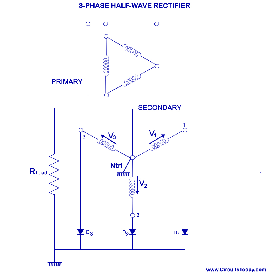 Polyphase Rectifier Three Phase Half Wavefull Wave Using An Scr Allows The Use Of Lowvoltage Electronics To Control