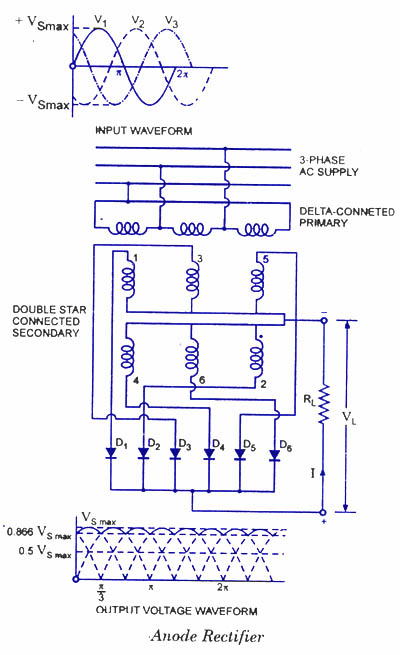 Three phase half wave rectifier