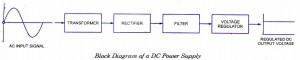 block-diagram-dc-power-suplly