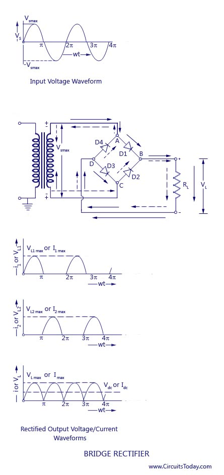 Full Wave Rectifier-Bridge Rectifier-Circuit Diagram with Design ...