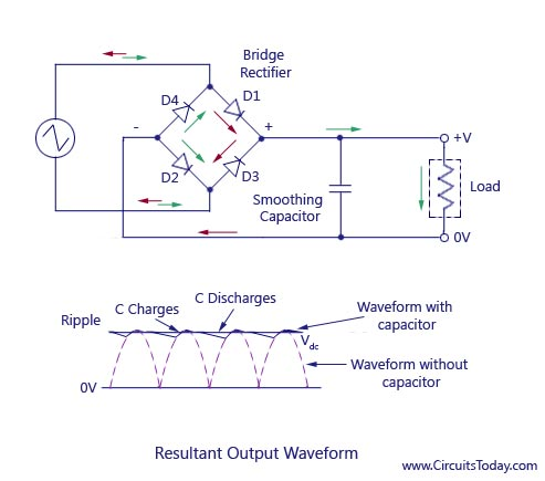 Full wave rectifier with capacitor filter