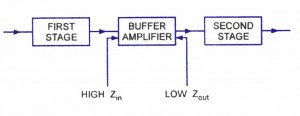 buffer-amplifier-block-diagram