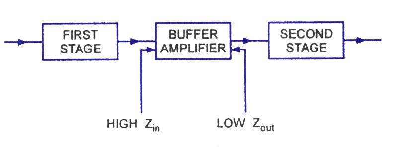 FET Applications-JFET Applications-Chopper,Cascode,Buffer ...
