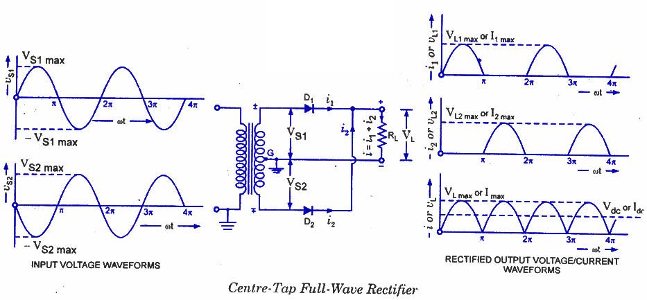 3 phase bridge rectifier circuit diagram wirdig variable power supply circuit also diode bridge rectifier circuit