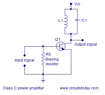 Class C power amplifier circuit diagram and theory  Output