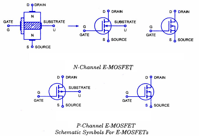 Emosfet Enhancement Mosfet Fuse Box Wiring Diagram