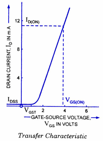 EMOSFET-Enhancement MOSFET - Electronic Circuits and