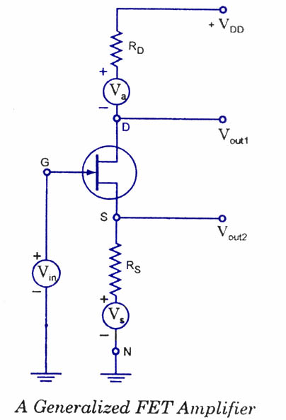 Simple FET Amplifier - Electronic Circuits and Diagrams-Electronic ...
