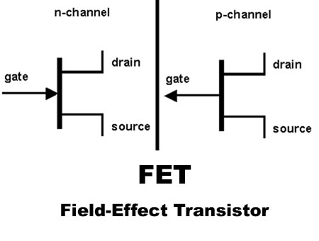 Difference Between Bjt And Fet on dc to voltage converter schematic