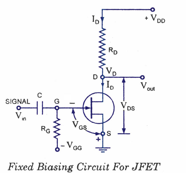 a lab experiment to design a voltage divider bias bjt transistor configuration Experiment 1: differential transistor pair  stiff or bias stable voltage divider biasing,  the inverting configuration in this experiment,.