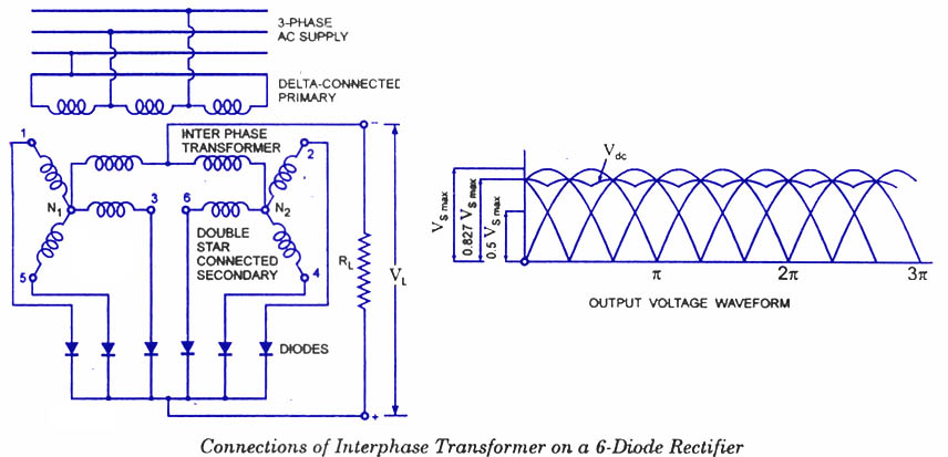 Interphase-Transformer