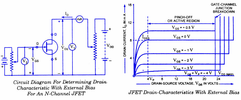 jfets characteristics merits demerits drain transfer circuit diagram of p channel jfet circuit diagram of jfet