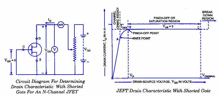 jfets characteristics merits demerits drain transfer circuit diagram fet circuit diagram of jfet