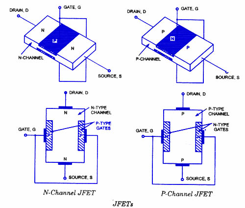 jfet junction field effect transistor today s circuits rh todayscircuits wordpress com