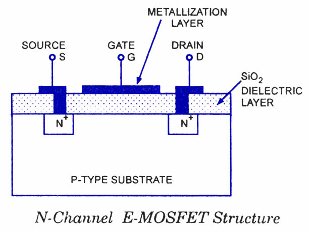 emosfetenhancement mosfet  electronic circuits and diagram, schematic