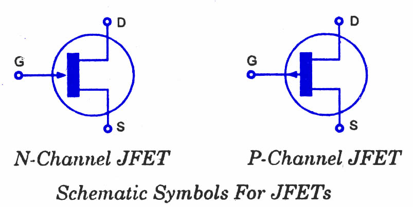 Jfet Junction Field Effect Transistor Todays Circuits
