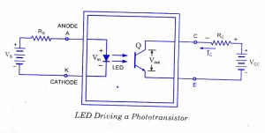 optocoupler-characteristics