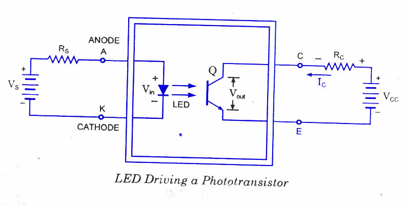 Optocoupler Devices And Application on led circuit diagrams