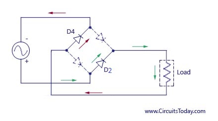 Full wave rectifier bridge rectifier circuit diagram with design flow of current in full wave rectifier cheapraybanclubmaster