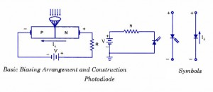 photo-diode-construction-symbol