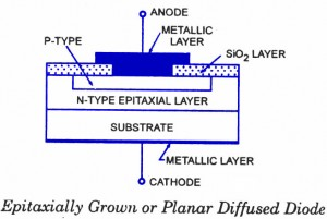 epitaxially-grown-diode