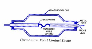 point-contact-diode