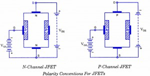 Polarity conventions JFET