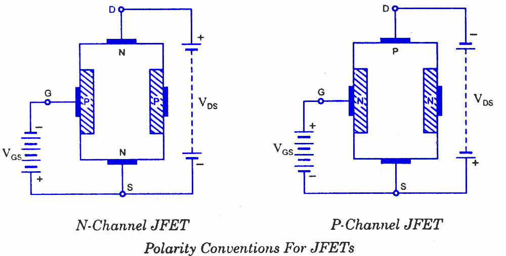 mosfet band diagram p channel mosfet circuit diagram