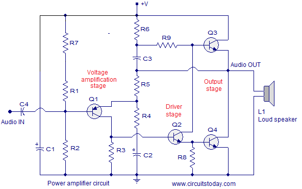 practical power amplifier stages and block diagram power amplifierpower amplifier stages