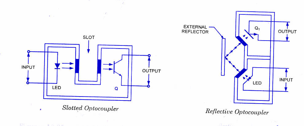 Optocoupler devices and application - Electronic Circuits ... on