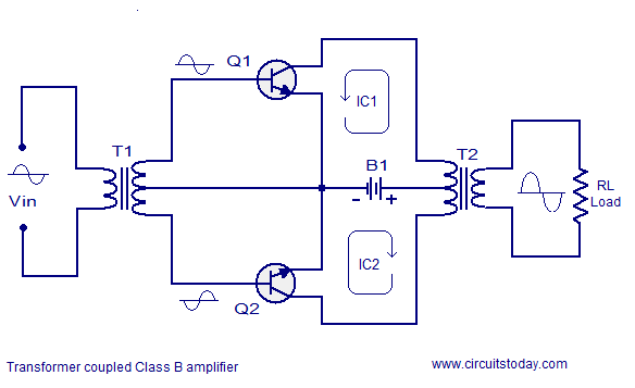 class b power amplifier class b power amplifier the circuit diagram
